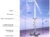 tag3a-schwerkraftfundament-cuxhaven-1